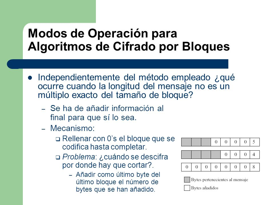 Modos de Operación para Algoritmos de Cifrado por Bloques