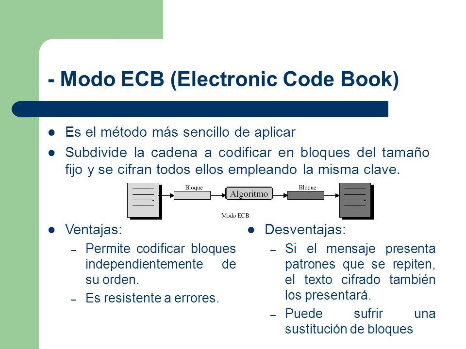 - Modo ECB (Electronic Code Book)