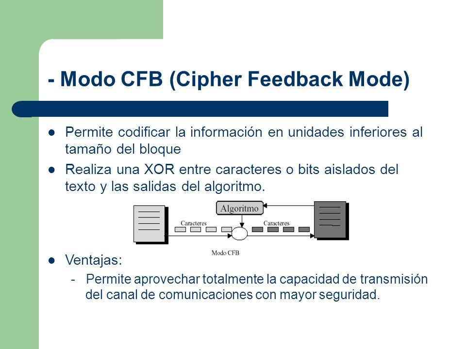 - Modo CFB (Cipher Feedback Mode)