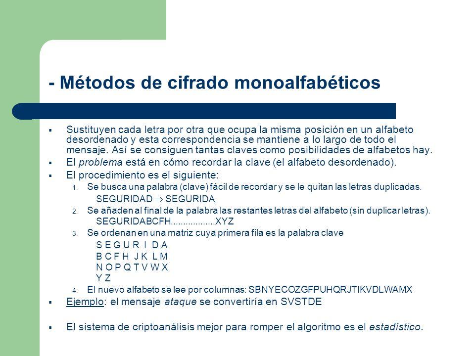 - Métodos de cifrado monoalfabéticos