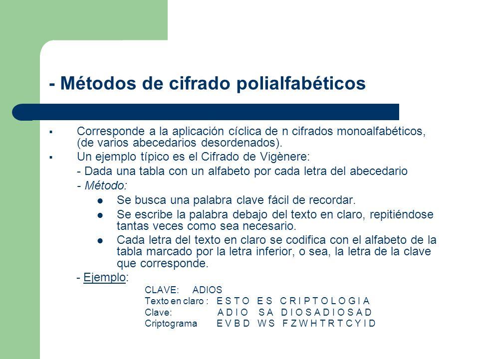 - Métodos de cifrado polialfabéticos
