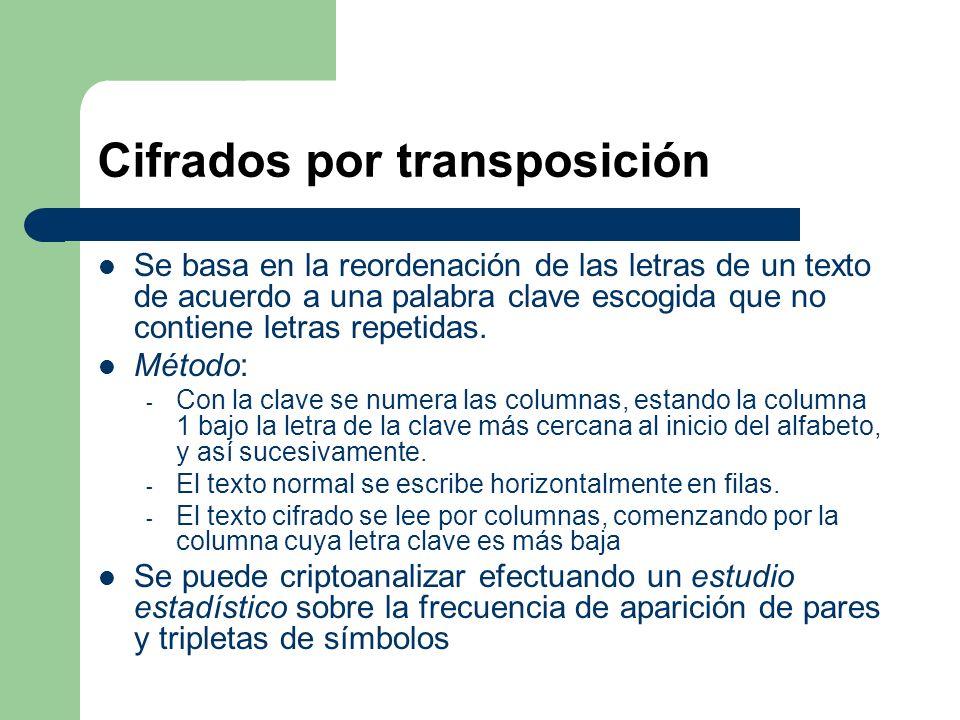 Cifrados por transposición