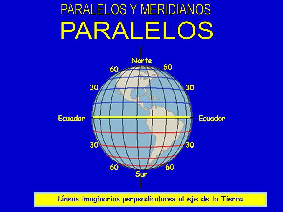 Líneas imaginarias perpendiculares al eje de la Tierra