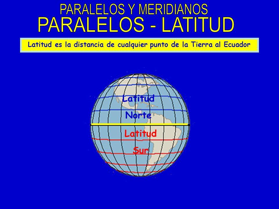 Latitud es la distancia de cualquier punto de la Tierra al Ecuador