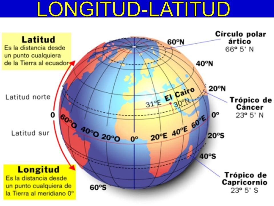 LONGITUD-LATITUD