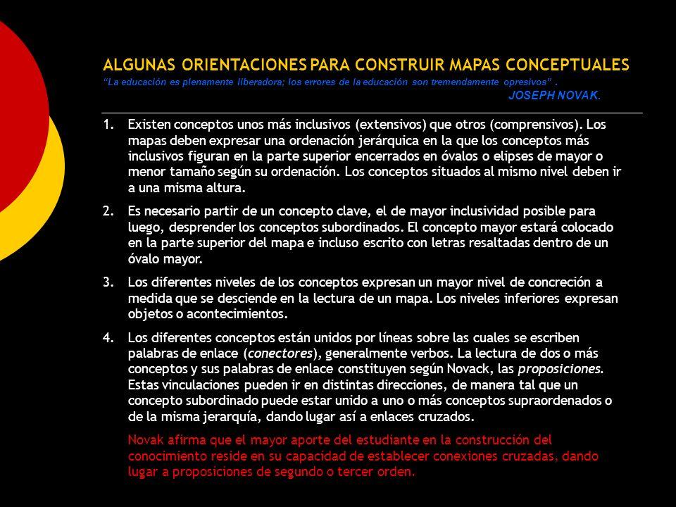 ALGUNAS ORIENTACIONES PARA CONSTRUIR MAPAS CONCEPTUALES