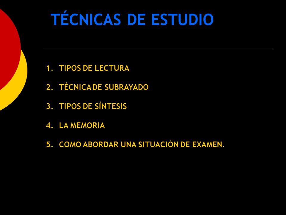 TÉCNICAS DE ESTUDIO TIPOS DE LECTURA TÉCNICA DE SUBRAYADO