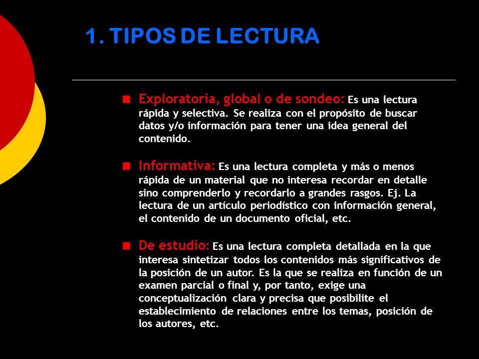1. TIPOS DE LECTURA