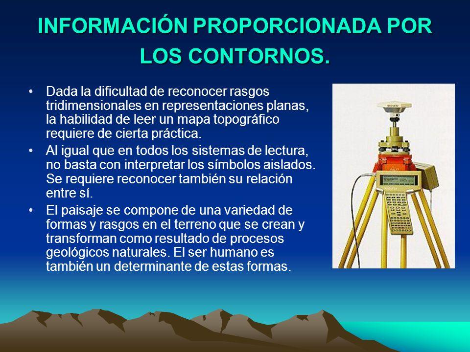 INFORMACIÓN PROPORCIONADA POR LOS CONTORNOS.
