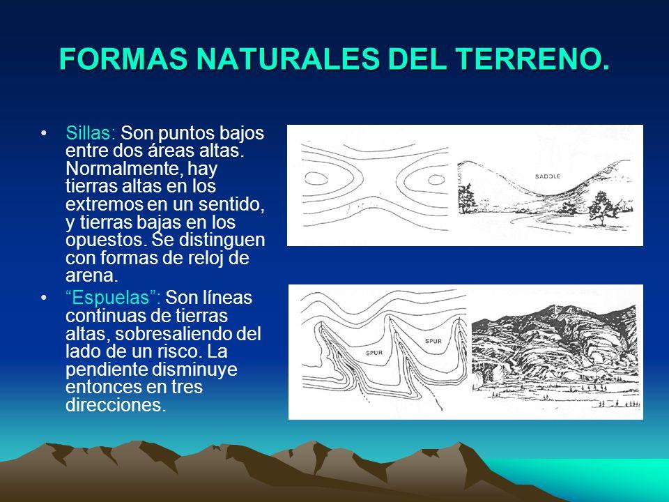 FORMAS NATURALES DEL TERRENO.