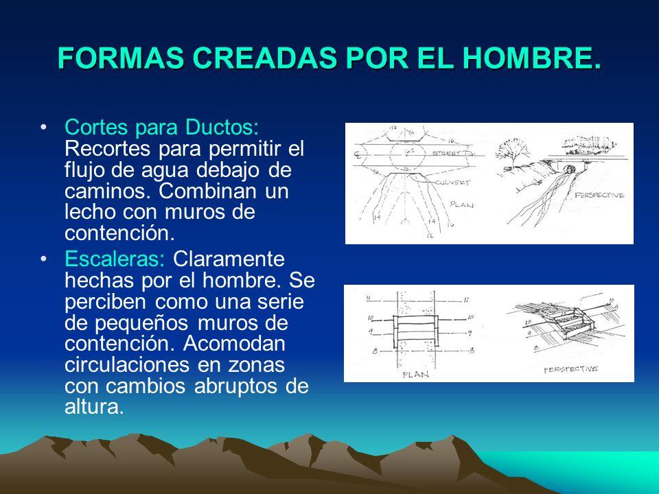 FORMAS CREADAS POR EL HOMBRE.