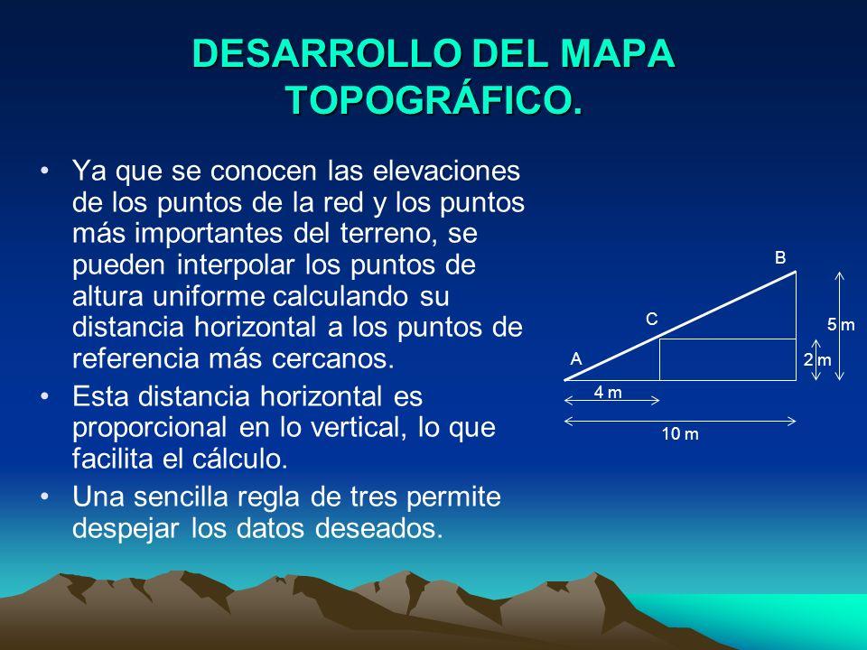 DESARROLLO DEL MAPA TOPOGRÁFICO.