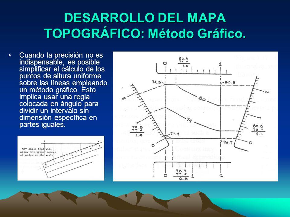 DESARROLLO DEL MAPA TOPOGRÁFICO: Método Gráfico.