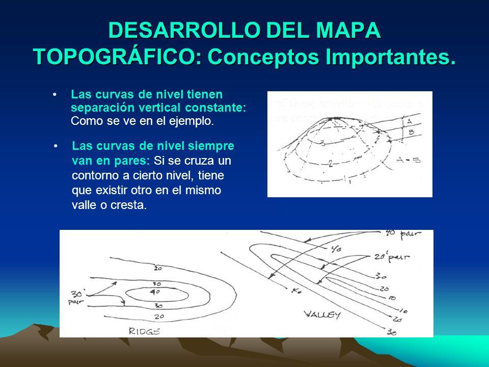 DESARROLLO DEL MAPA TOPOGRÁFICO: Conceptos Importantes.