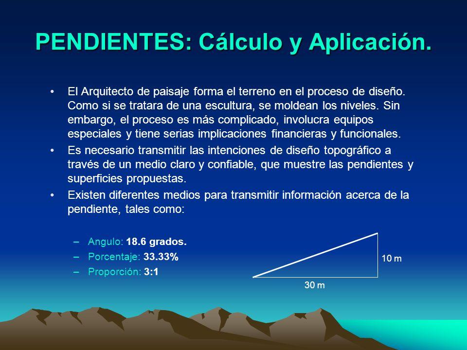 PENDIENTES: Cálculo y Aplicación.