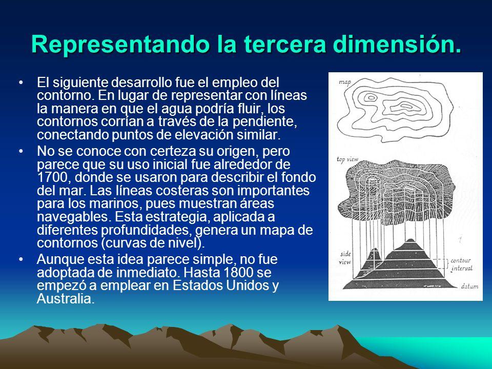 Representando la tercera dimensión.