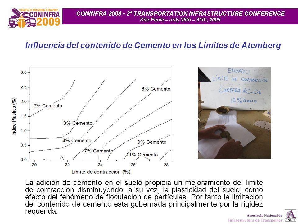 Influencia del contenido de Cemento en los Límites de Atemberg
