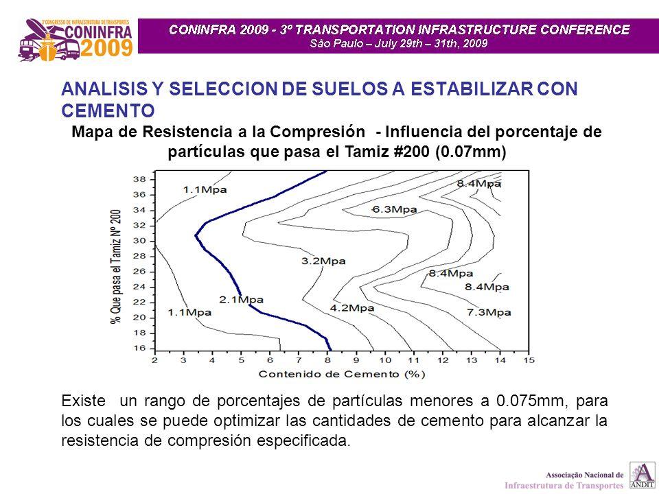 ANALISIS Y SELECCION DE SUELOS A ESTABILIZAR CON CEMENTO