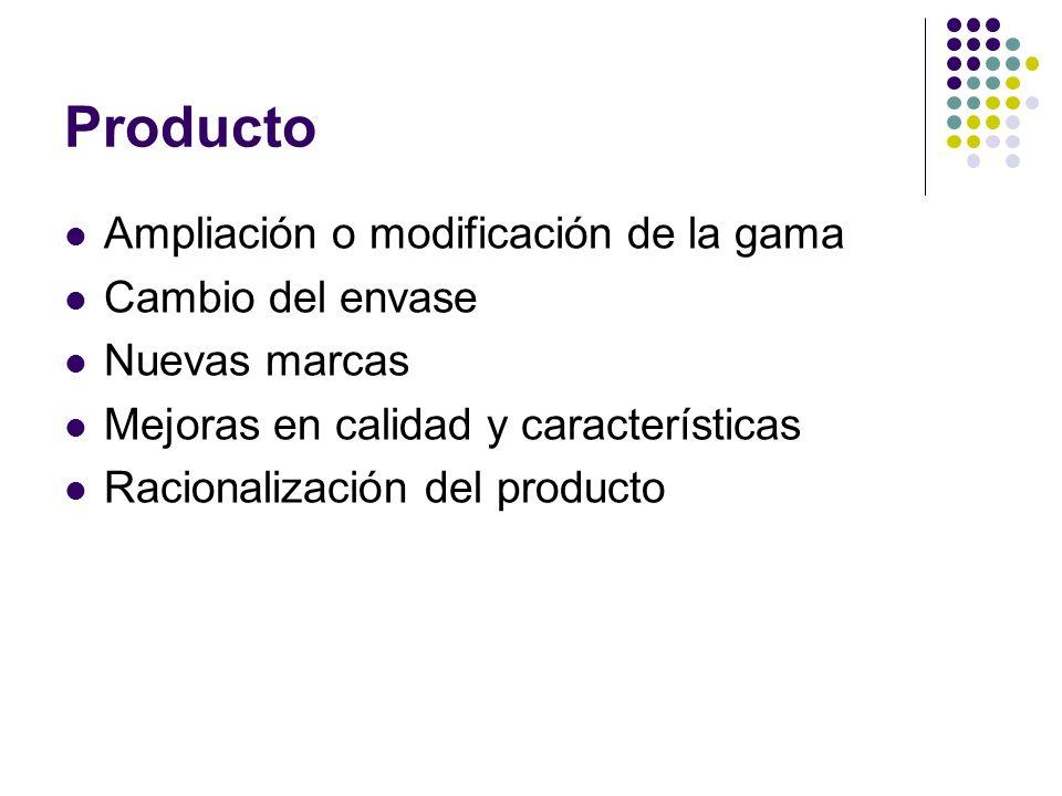 Producto Ampliación o modificación de la gama Cambio del envase