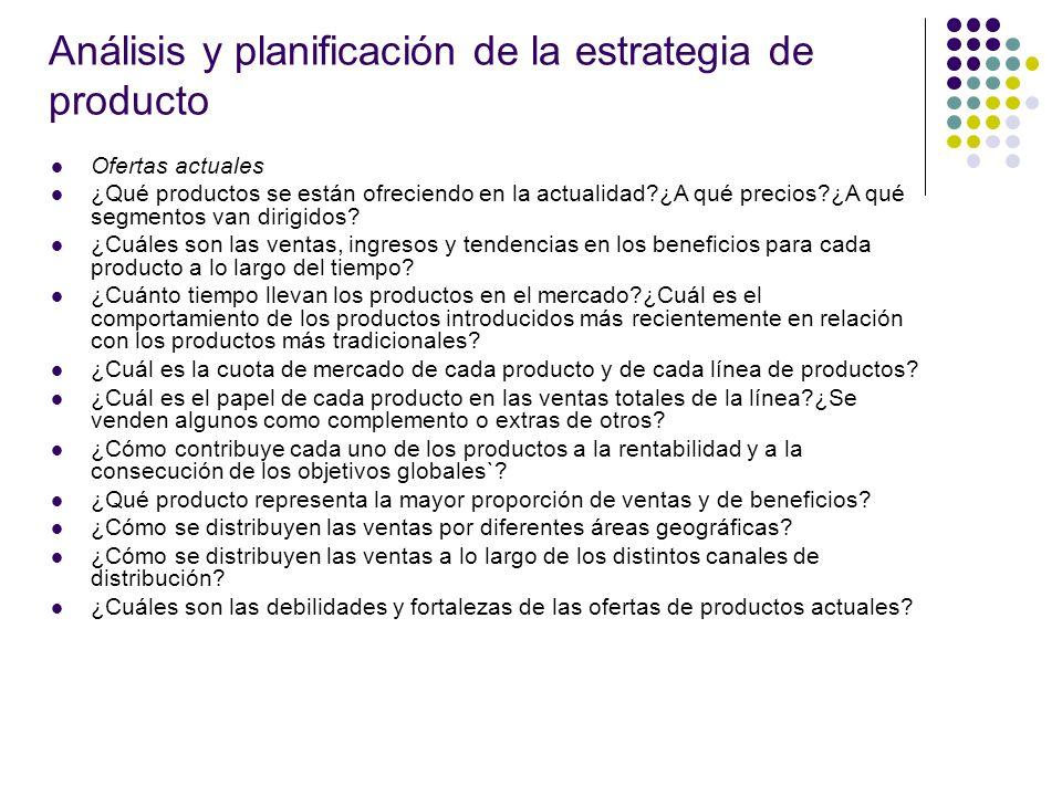 Análisis y planificación de la estrategia de producto