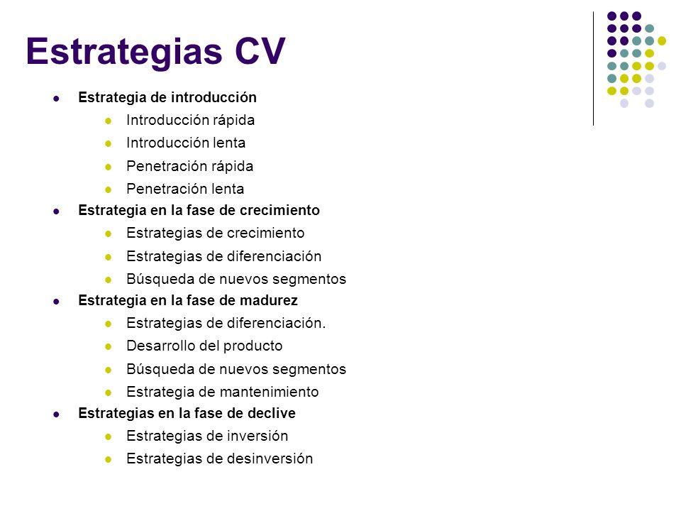 Estrategias CV Introducción rápida Introducción lenta