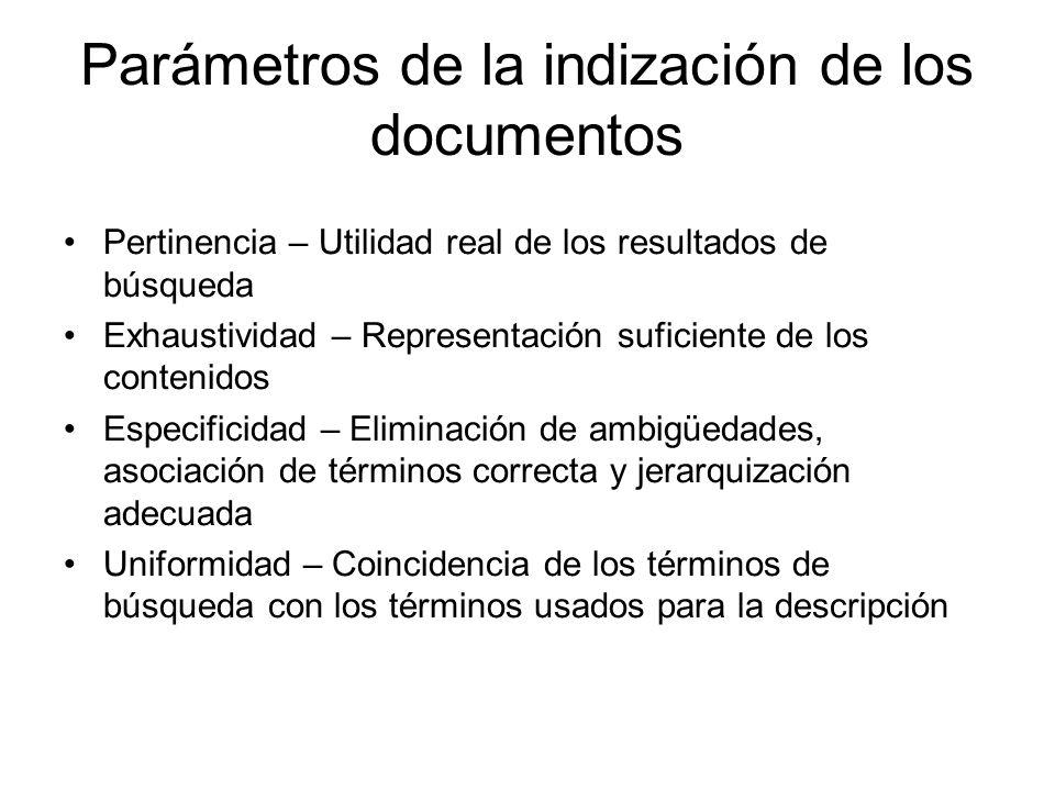 Parámetros de la indización de los documentos