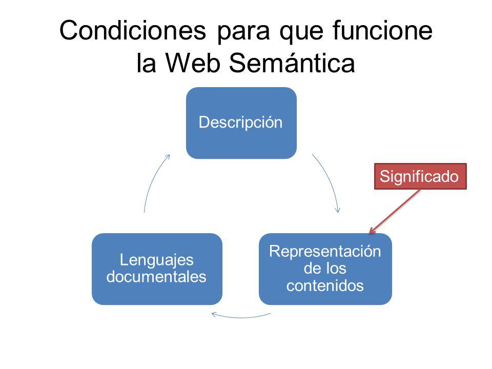 Condiciones para que funcione la Web Semántica