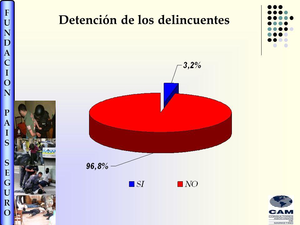Detención de los delincuentes
