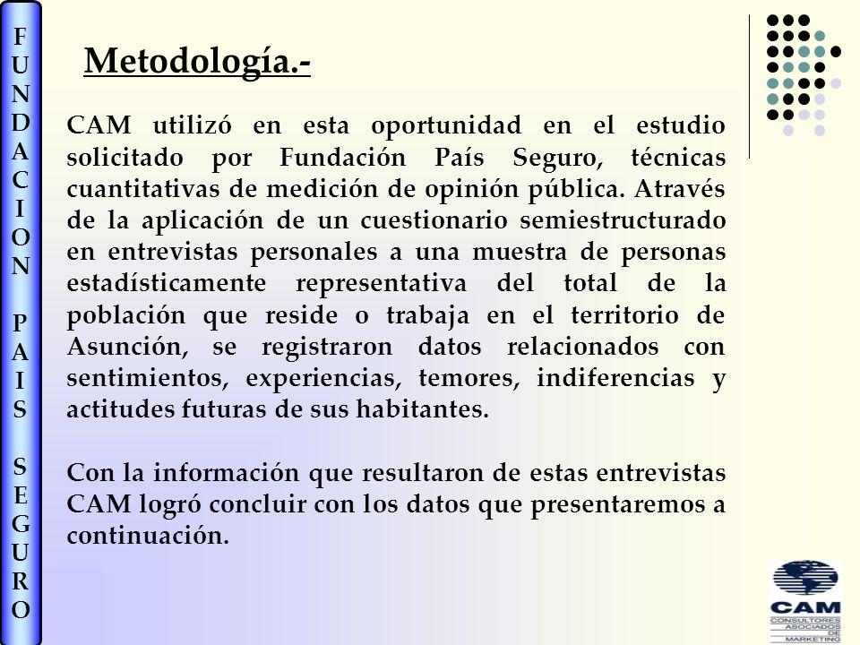 Metodología.-