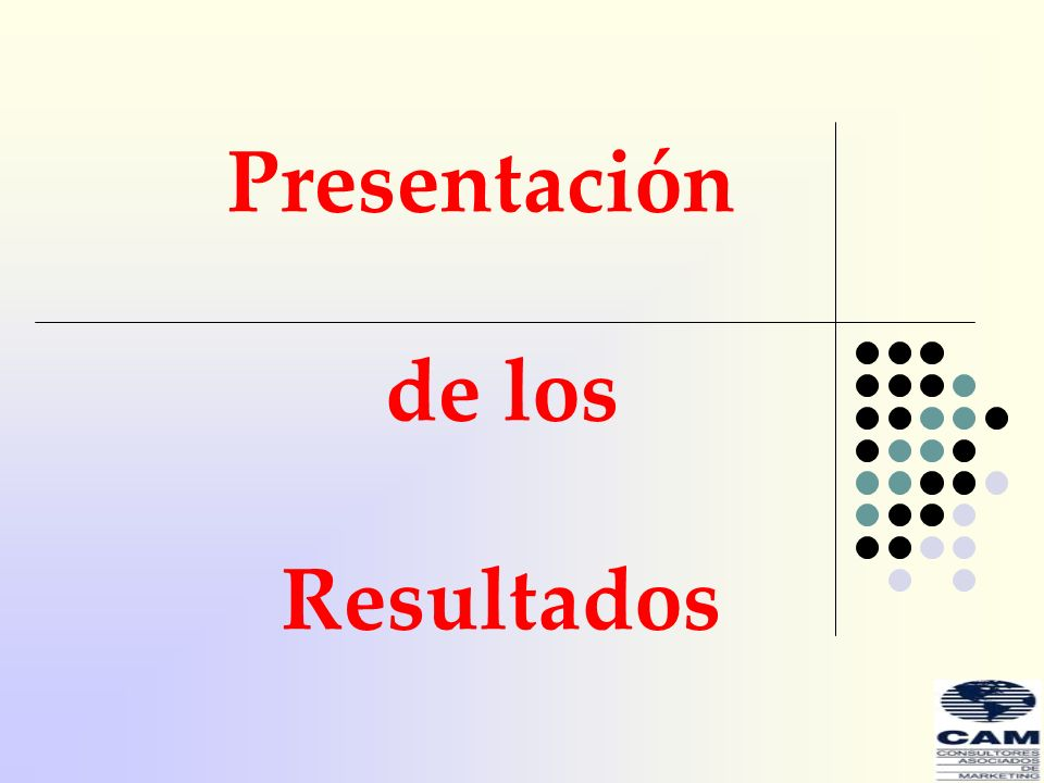 Presentación de los Resultados