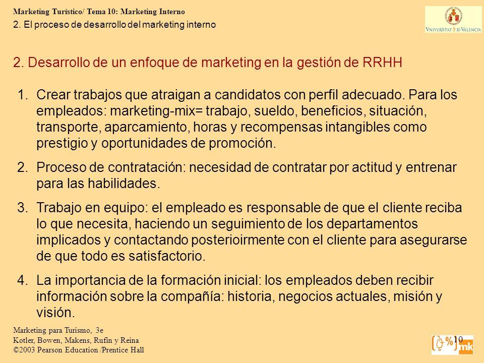 2. Desarrollo de un enfoque de marketing en la gestión de RRHH
