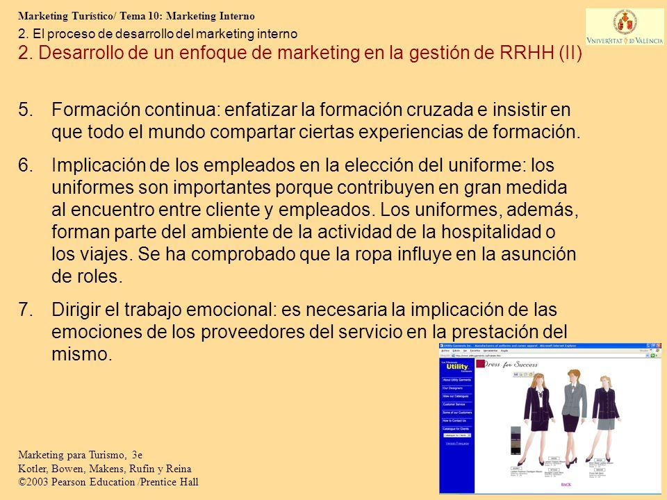 2. Desarrollo de un enfoque de marketing en la gestión de RRHH (II)