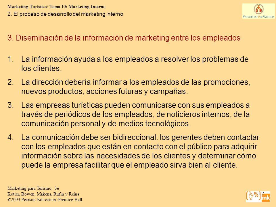 3. Diseminación de la información de marketing entre los empleados