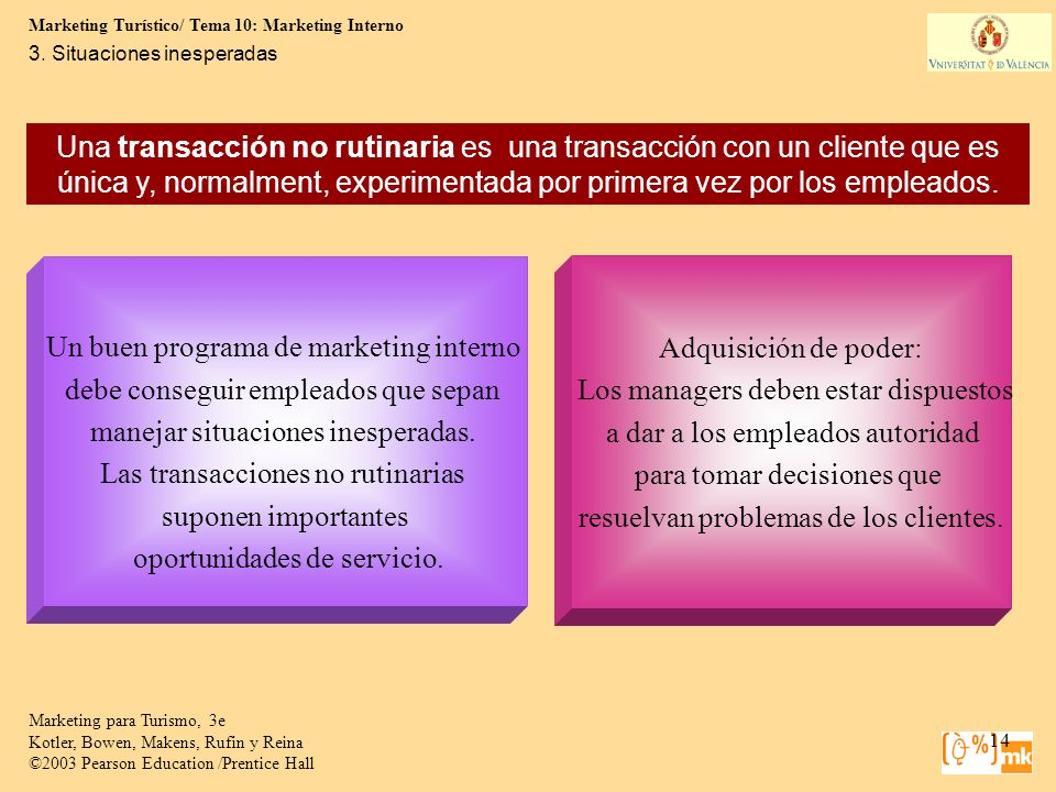 Un buen programa de marketing interno
