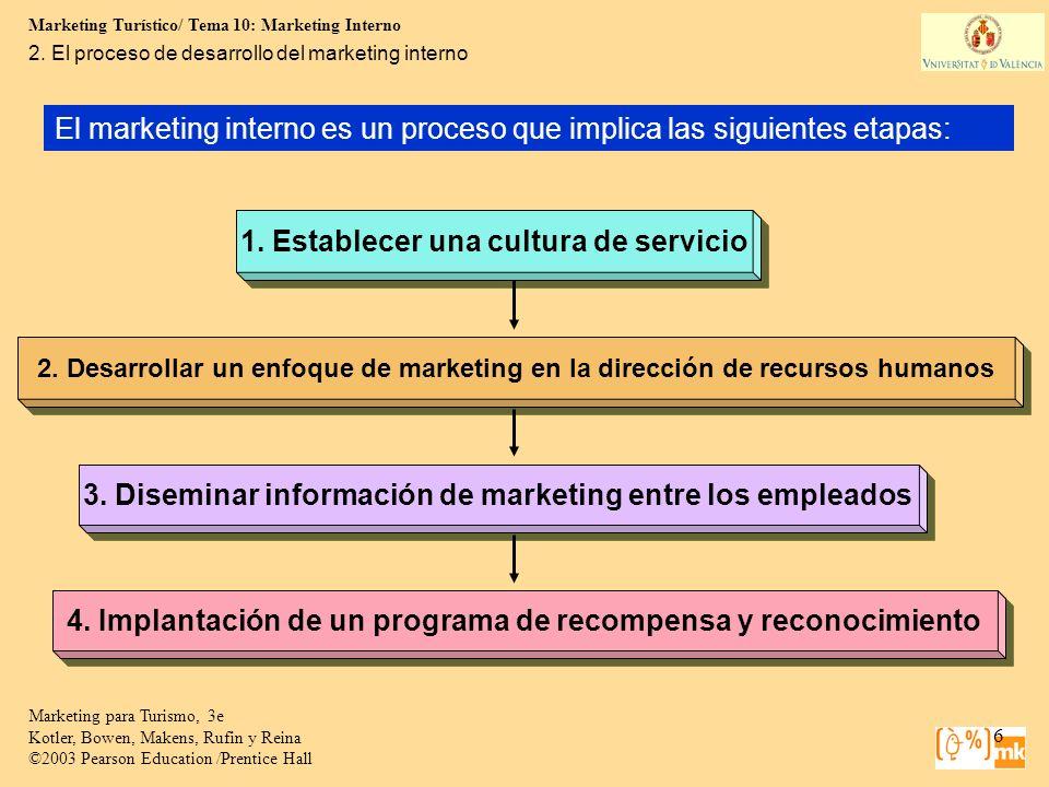 1. Establecer una cultura de servicio