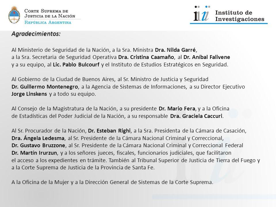 Agradecimientos: Al Ministerio de Seguridad de la Nación, a la Sra. Ministra Dra. Nilda Garré,