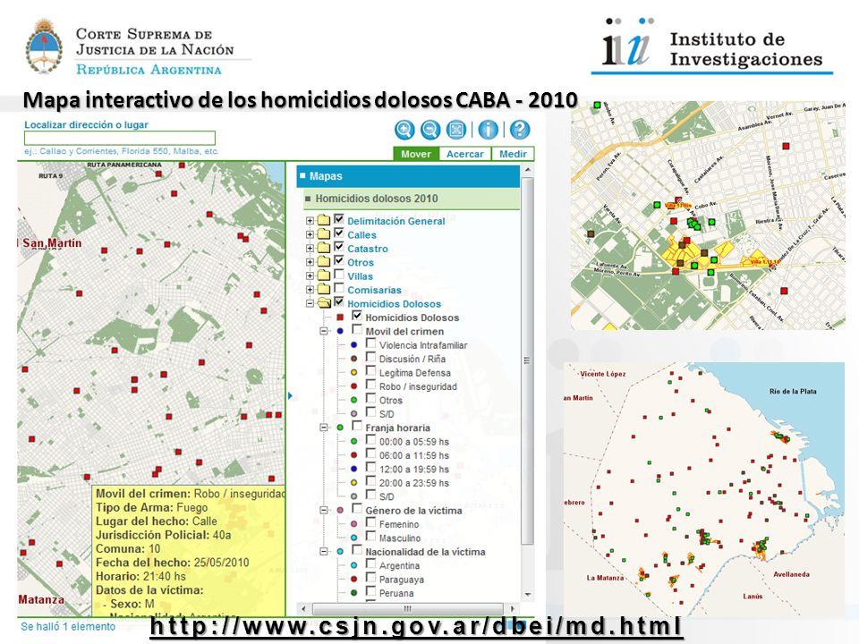 Mapa interactivo de los homicidios dolosos CABA - 2010