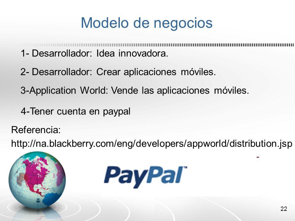 Modelo de negocios 1- Desarrollador: Idea innovadora.