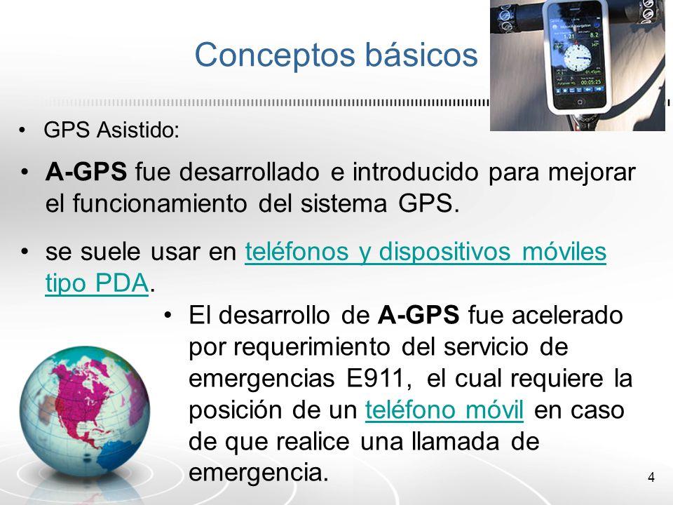Conceptos básicos GPS Asistido: A-GPS fue desarrollado e introducido para mejorar el funcionamiento del sistema GPS.