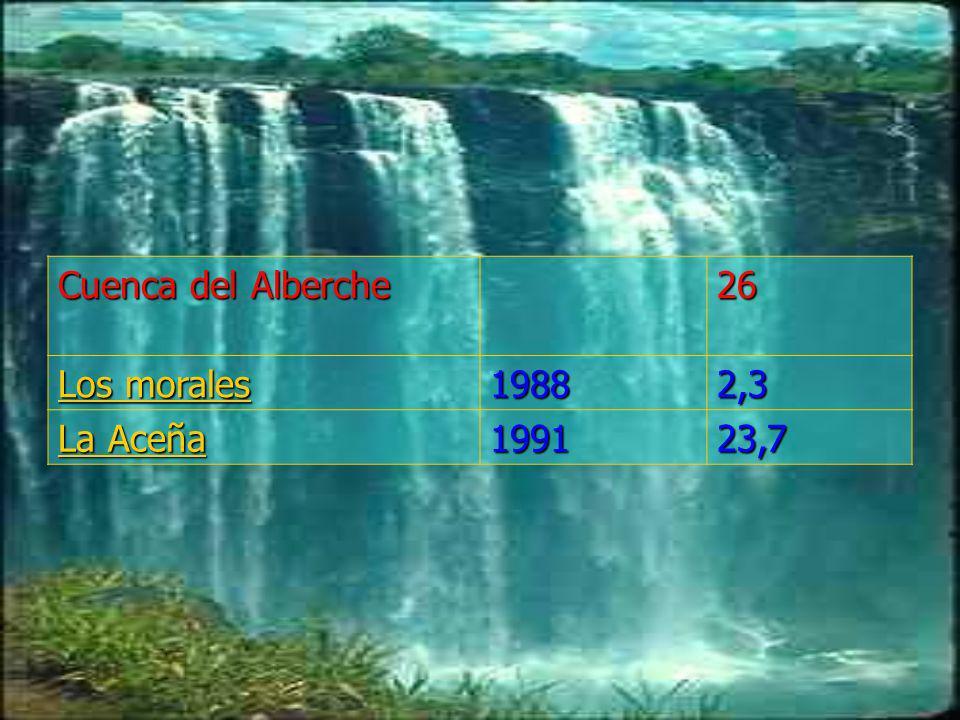 Cuenca del Alberche 26 Los morales 1988 2,3 La Aceña 1991 23,7