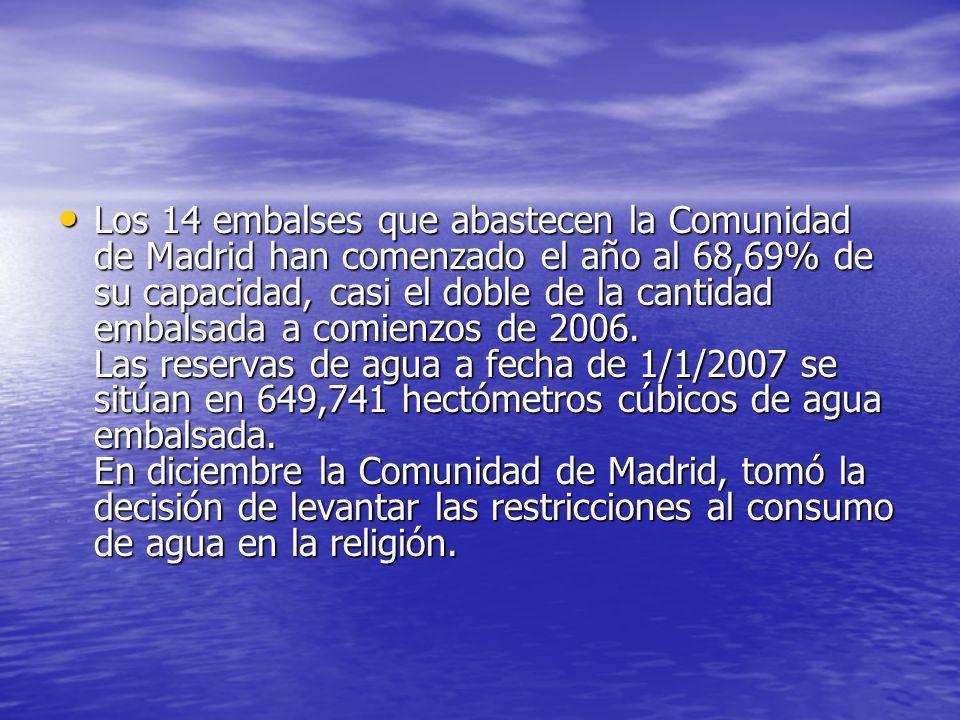 Los 14 embalses que abastecen la Comunidad de Madrid han comenzado el año al 68,69% de su capacidad, casi el doble de la cantidad embalsada a comienzos de 2006.