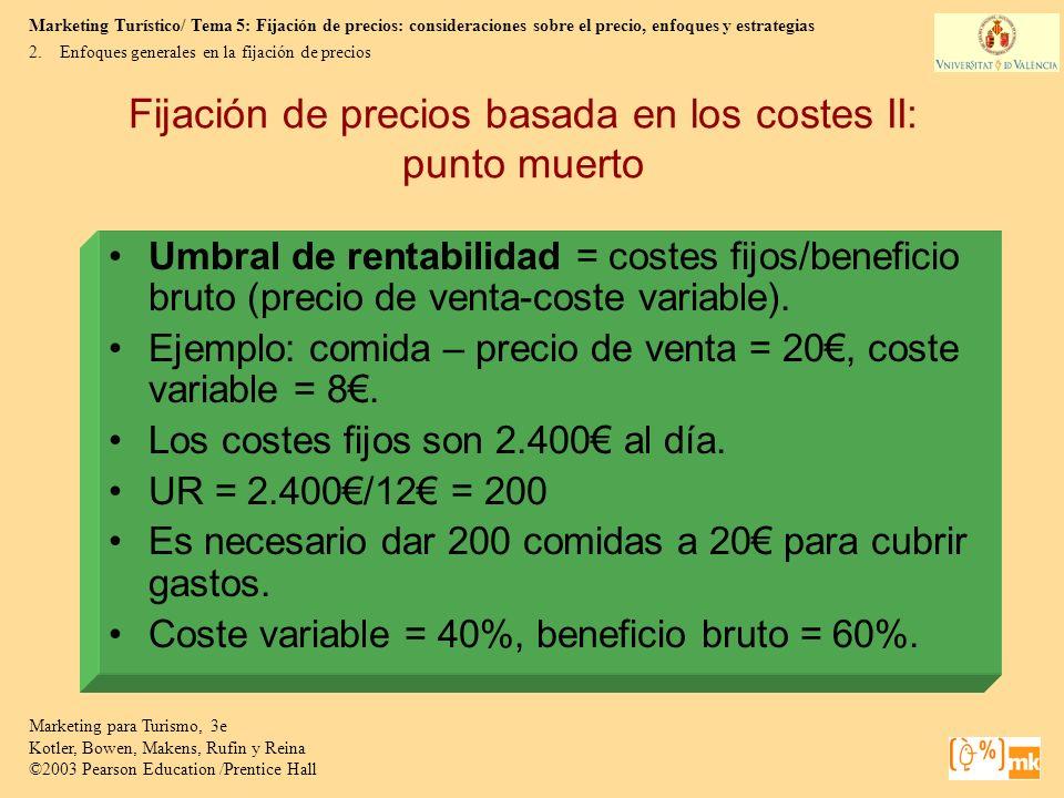 Fijación de precios basada en los costes II: punto muerto