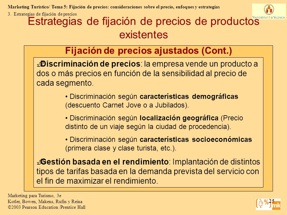 Estrategias de fijación de precios de productos existentes
