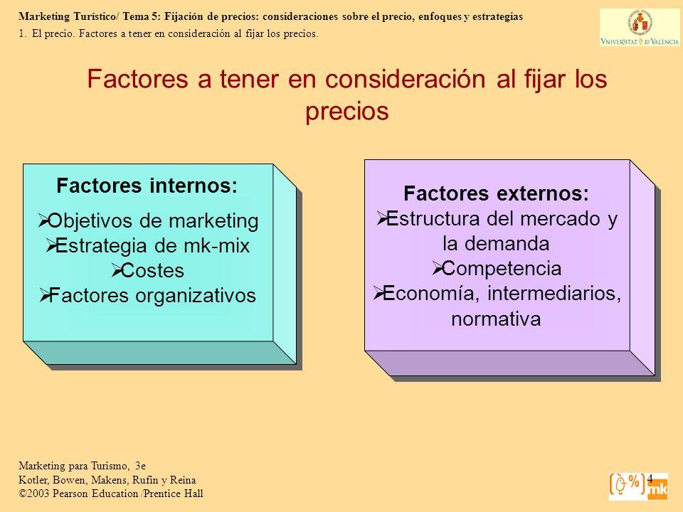 Factores a tener en consideración al fijar los precios