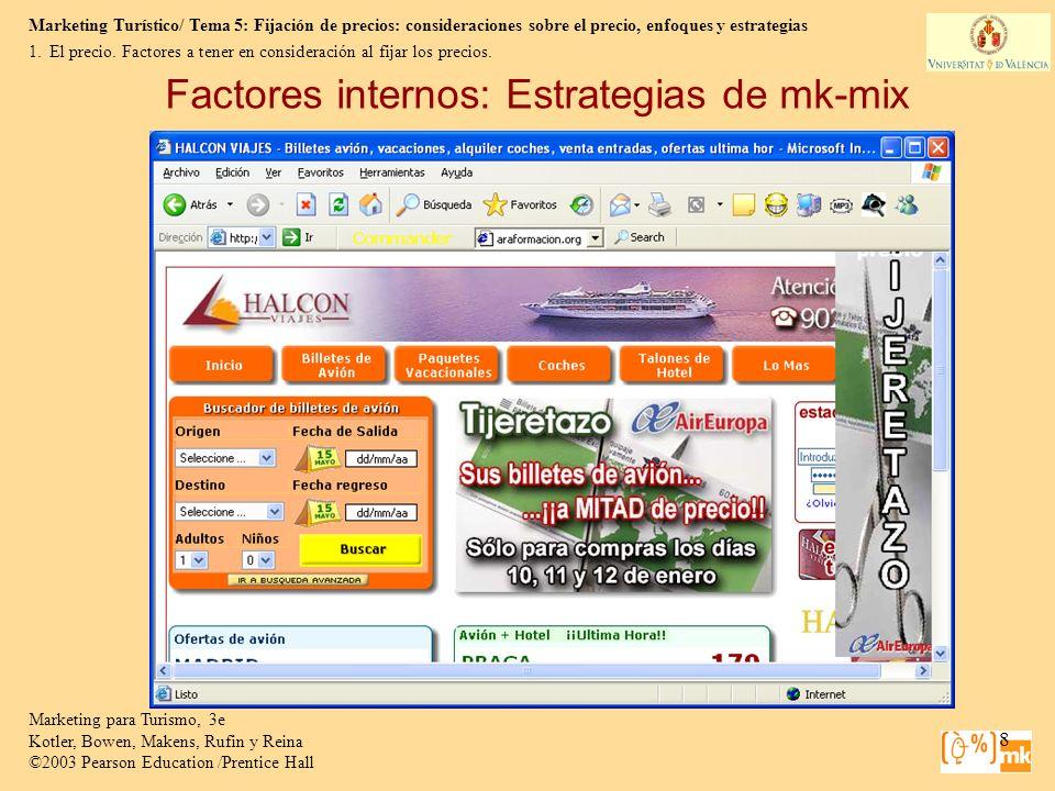Factores internos: Estrategias de mk-mix