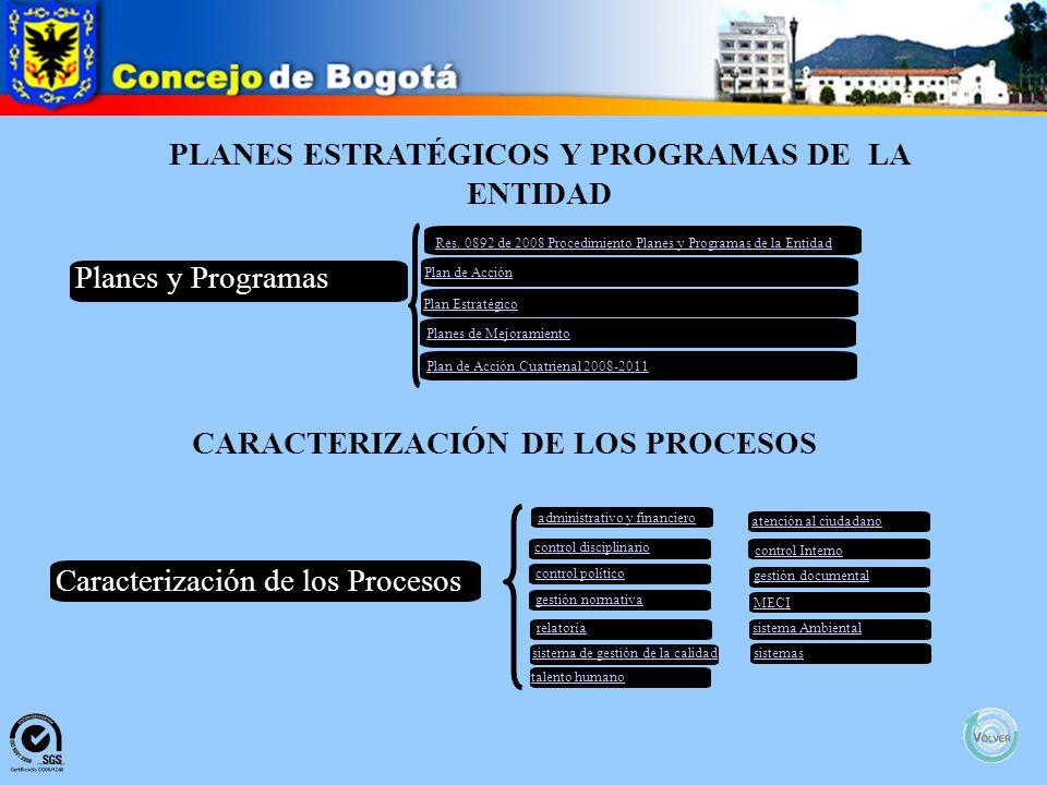 PLANES ESTRATÉGICOS Y PROGRAMAS DE LA ENTIDAD