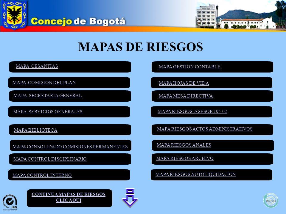 CONTINUA MAPAS DE RIESGOS CLIC AQUI
