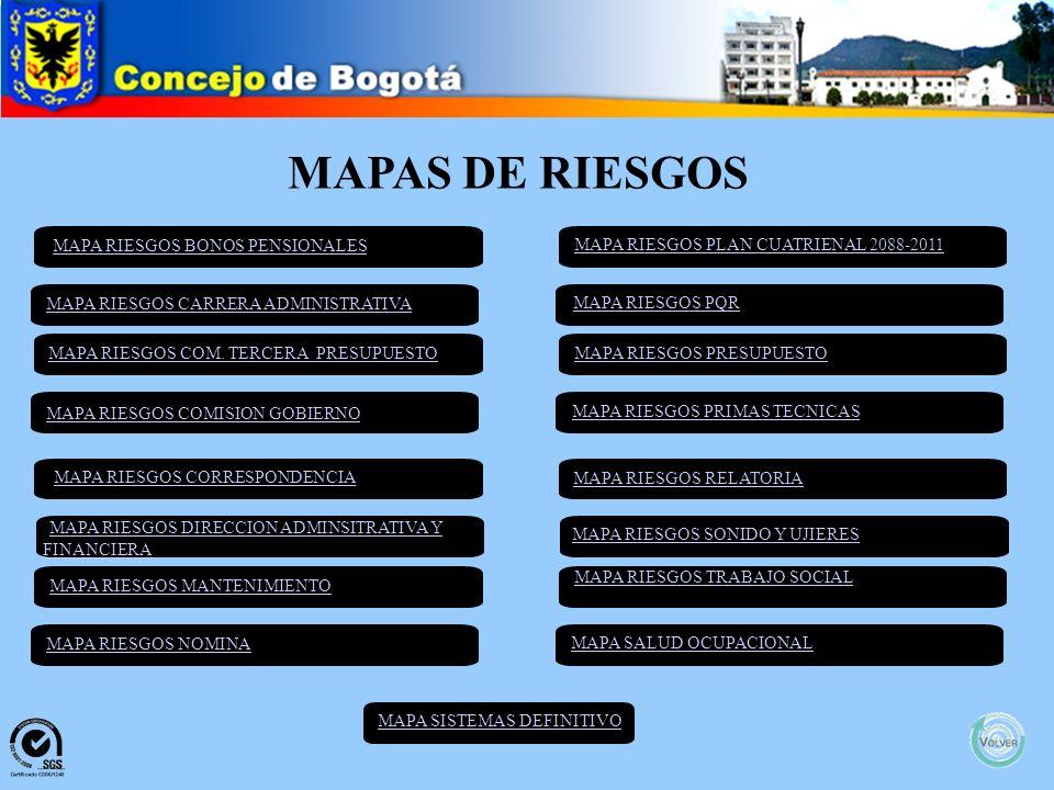 MAPAS DE RIESGOS MAPA RIESGOS BONOS PENSIONALES