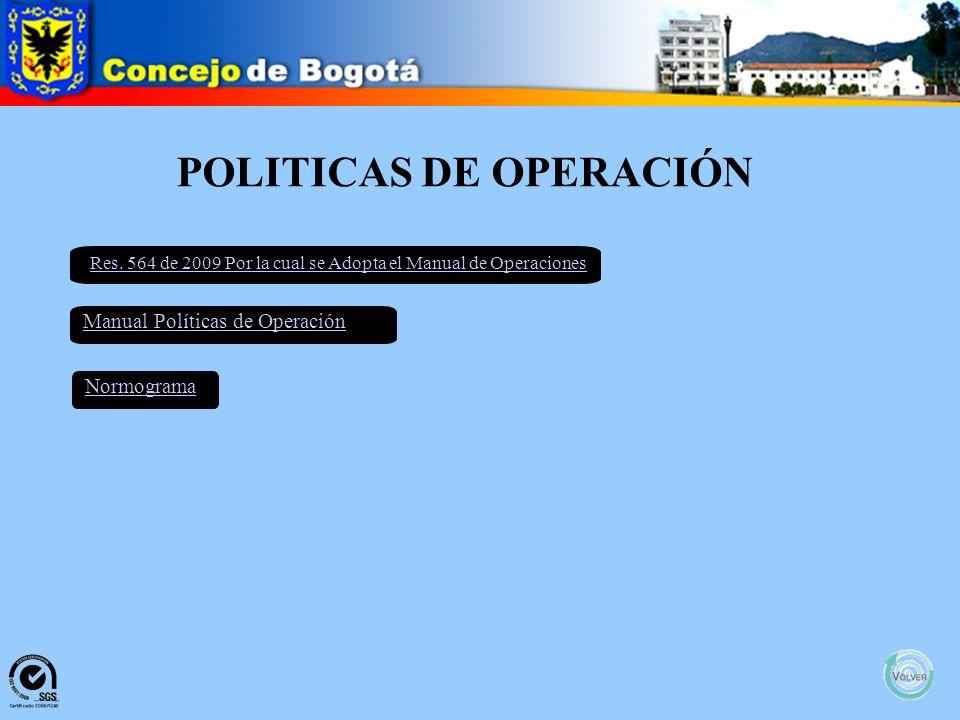 POLITICAS DE OPERACIÓN