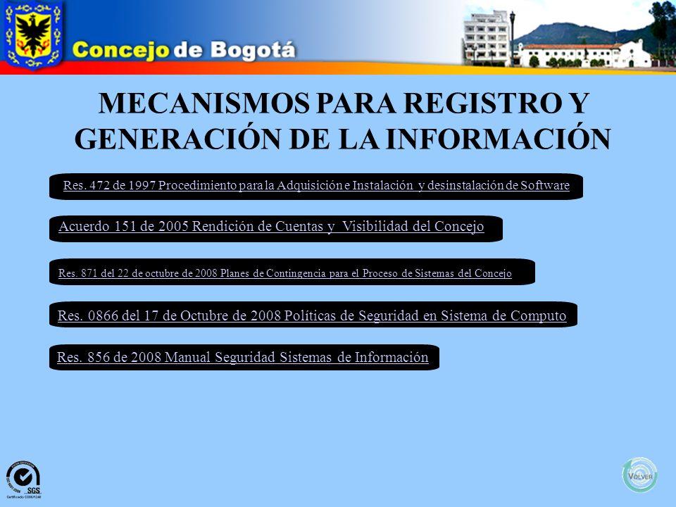 MECANISMOS PARA REGISTRO Y GENERACIÓN DE LA INFORMACIÓN